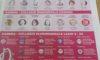 candidatipolitiche (1)